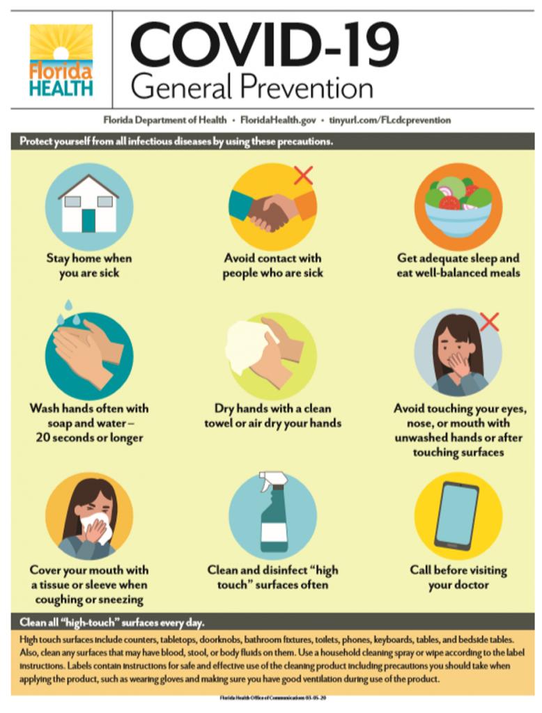 COVID-19 General Prevention